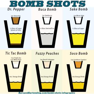 bomb shots